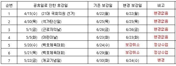 2020 1학기 휴.보강일.JPG