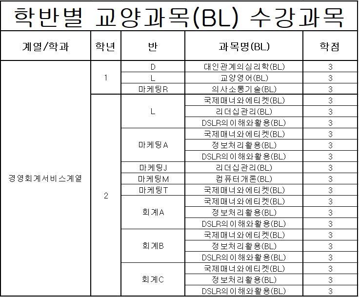 21-1학기 교양과목(BL) 수강학반.JPG