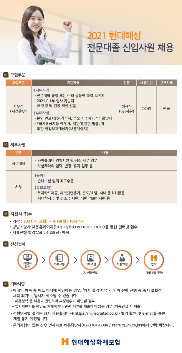 2021년 전문대졸 신입사원 채용 모집요강.jpg